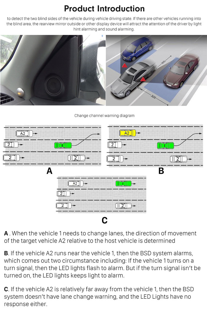 Car Bsa Bsd Bsm Microwave Radar Blind Spot Detection
